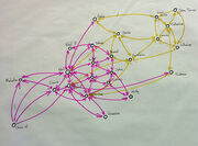Tracing our network (draft)