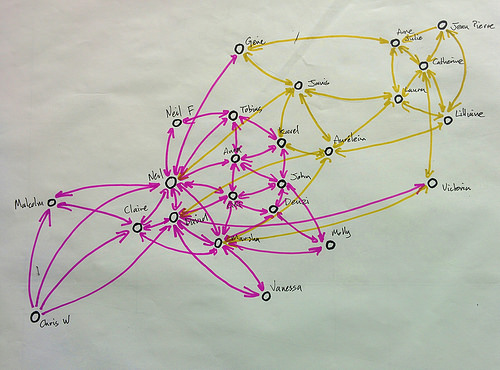 File:Tracing our network (draft).jpg