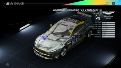 Project Cars Garage - Aston Martin Racing V8 Vantage GT4