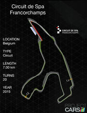 Circuit de Spa – Francorchamps