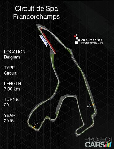 File:Circuit de Spa – Francorchamps.jpg