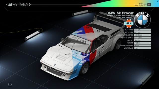 File:Project Cars Garage - BMW M1 Procar.png