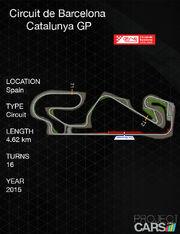 Circuit de Barcelona – Catalunya GP