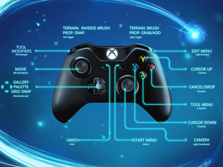 Xbox Controller Mapping
