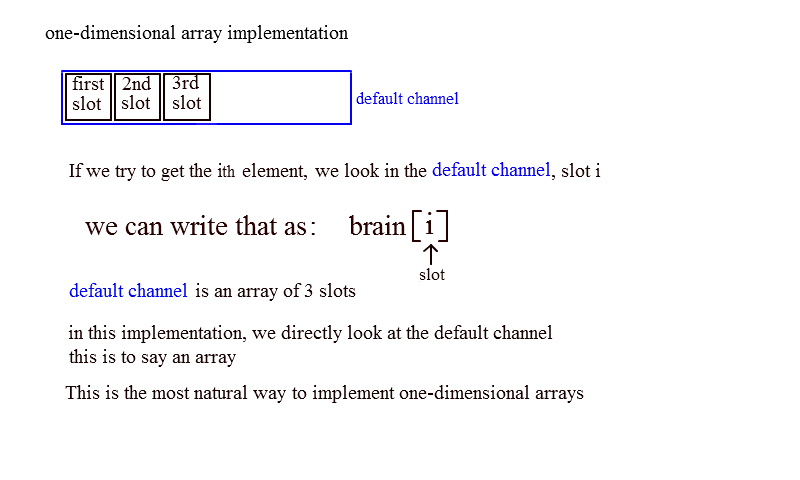 One-dimensional array implementation