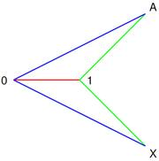 Complex numbers conjugation