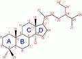 Steroid-nomenclature.png