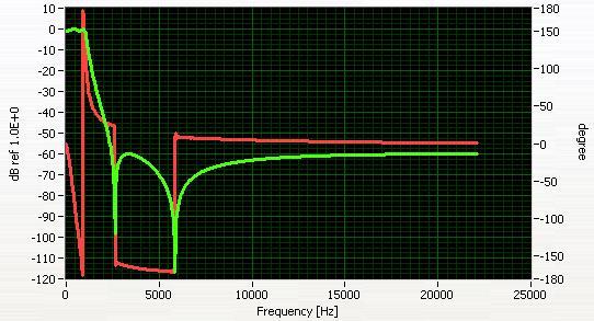 File:FRF Graph.JPG