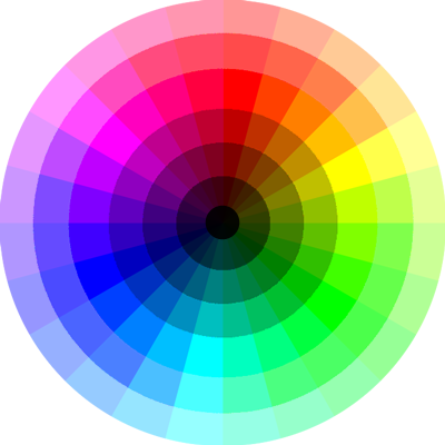 File:ColourShading.png