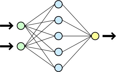 File:Neuralnetwork.png