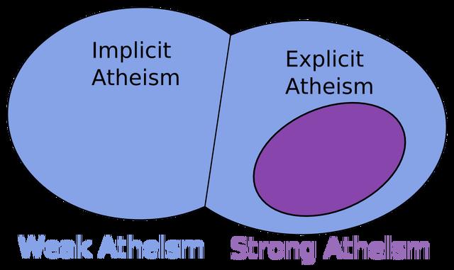 File:AtheismImplicitExplicit3.png