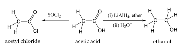 File:Acetic acid organic reactions.png