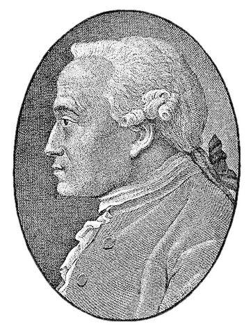 File:Immanuel Kant.jpg