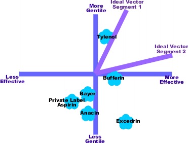 File:PerceptualMap3.png