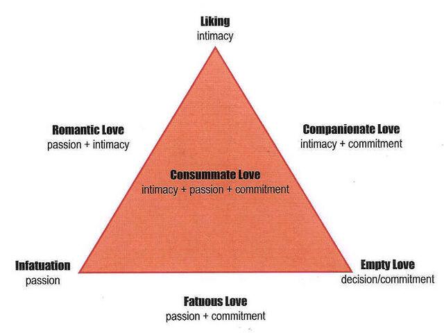 File:Love-triangle.jpg