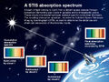 Cumulative-absorption-spectrum-hubble-telescope.jpg