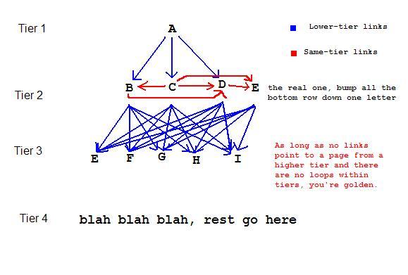 File:71.229 MSPaint Diagrams.JPG