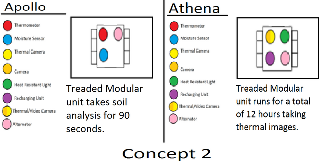 File:Apollo and athena.png