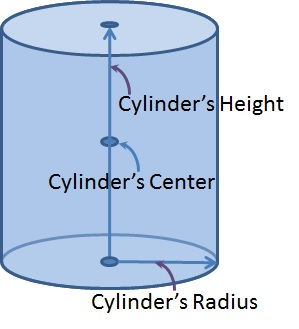 Cylinder Zone Parameters