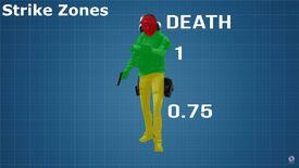 Basic Strike Zone Multipliers - Rogue9
