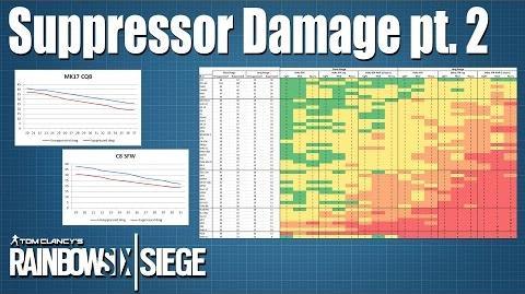 Suppressor Damage Test pt.2 - Rainbow Six - Siege