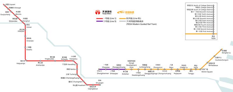 Tianjin Subway