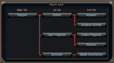 Race Tree - Asura
