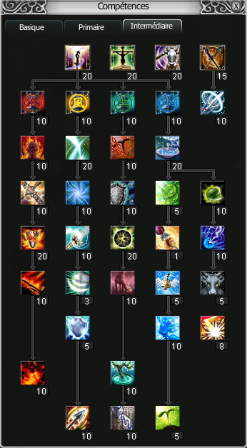 Druid Skill Tree