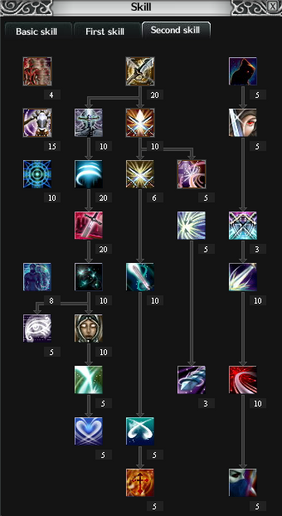 Assassin Skill Tree