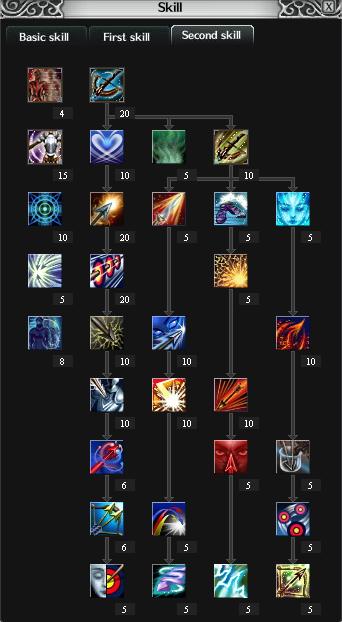 Shadow Hunter Skill Tree