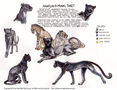 Nightling model sheet for ratha graphic novel by rathacat-d6yf6ce