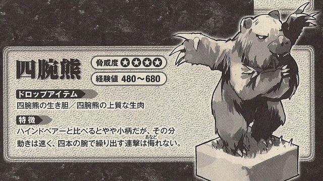 File:Four armed bear.jpg