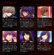 ReBIRTH-characters