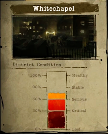 District Conditions