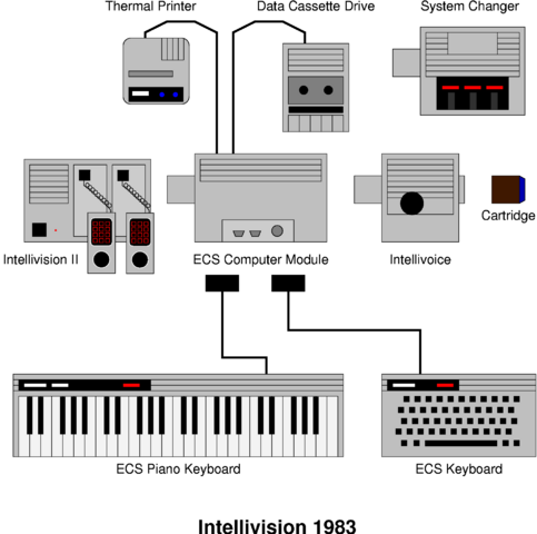 File:Intv II system.png