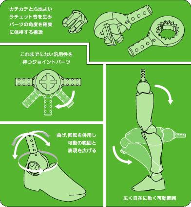 File:Revoltech Diagram.jpg