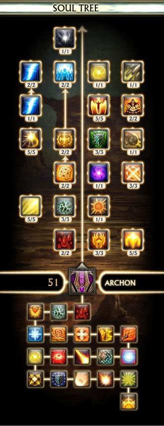 Archon Soul Tree