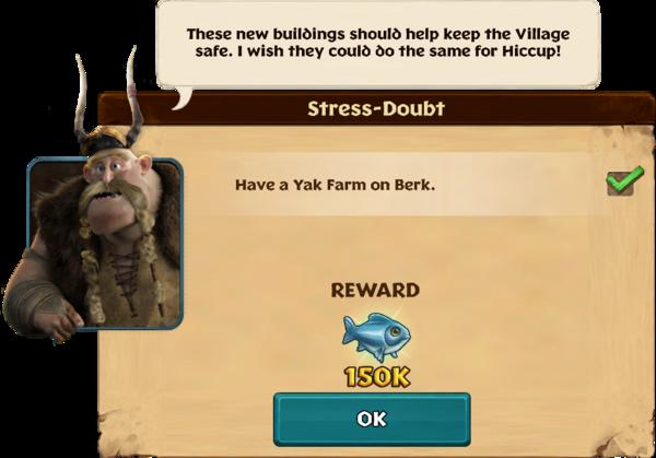 Stress-Doubt