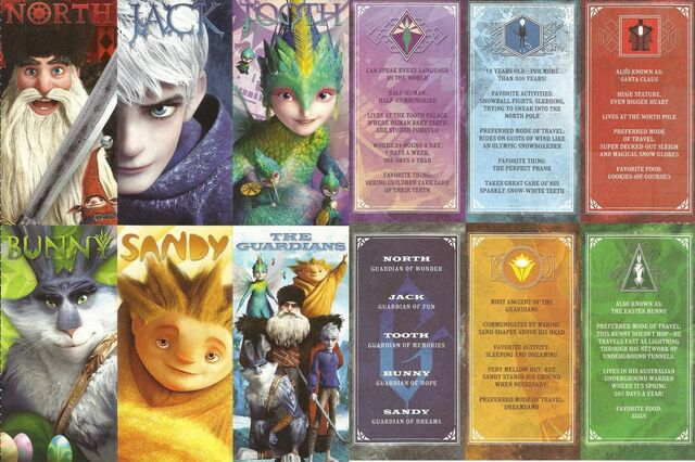 File:Guardians profile card all the cards.jpg