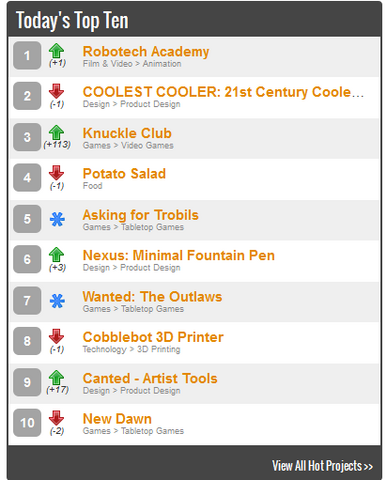 File:Today's top 10 7.28.13.png