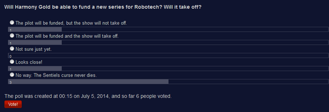 File:Archived Poll 8.3.14.png