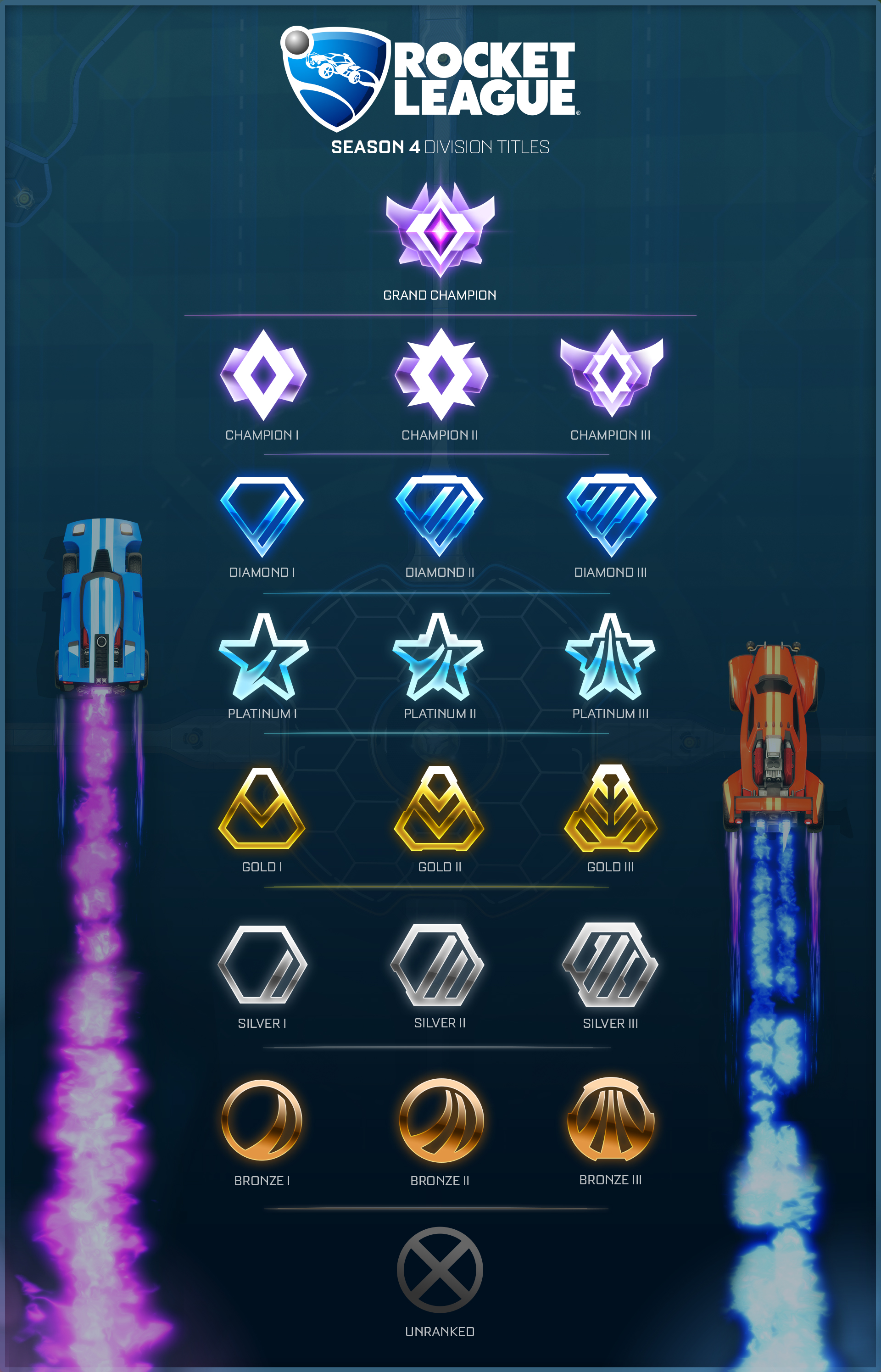Rezultat iskanja slik za rocket league ranks