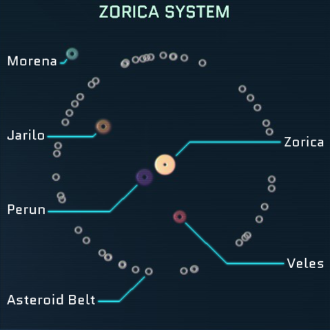 File:ZoricaSystem.png