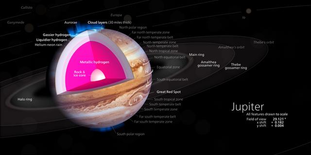 File:Jupiter Diagram.png