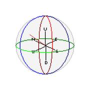 Compassphere