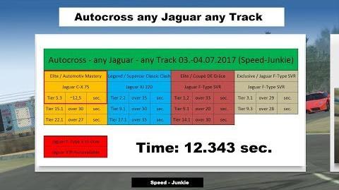 TC Autocross any Jaguar any Track 12,343 sec.