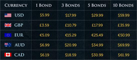 File:Bonds Price changes update image.jpg