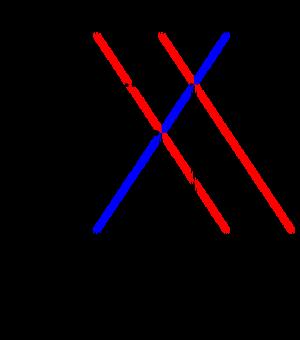 Shift demand (economy)