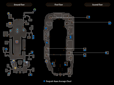 Dorgesh-Kaan Average Chest map