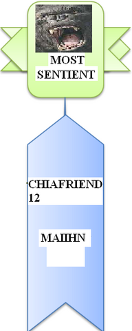 File:Most sentient.PNG